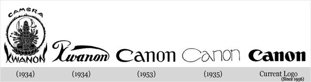 Często zmieniające się loga konkurencji - Canon.